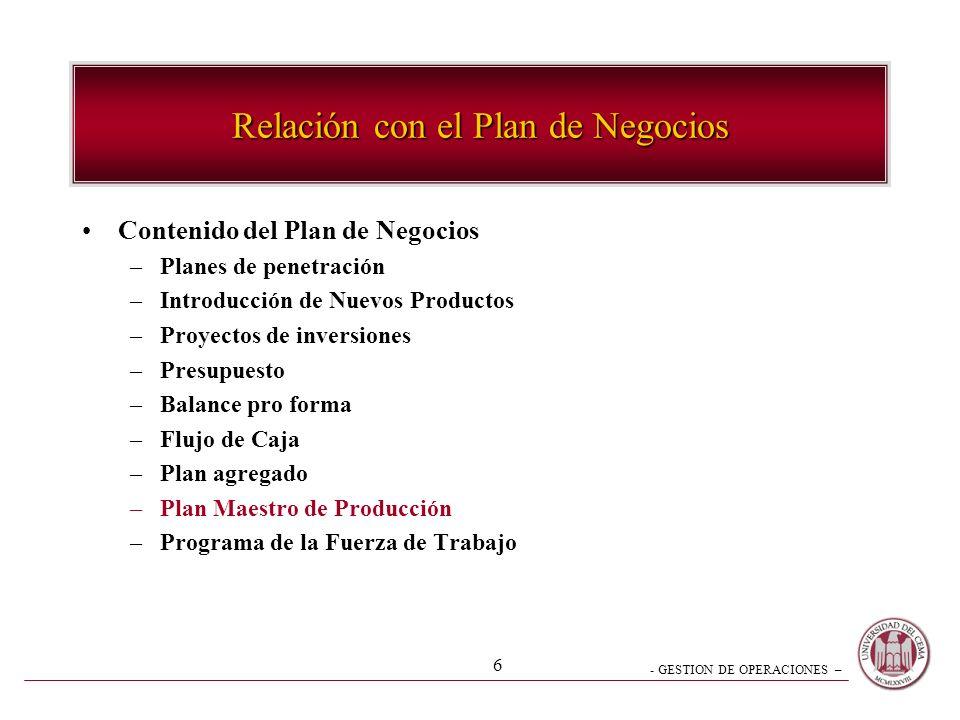 Relación con el Plan de Negocios