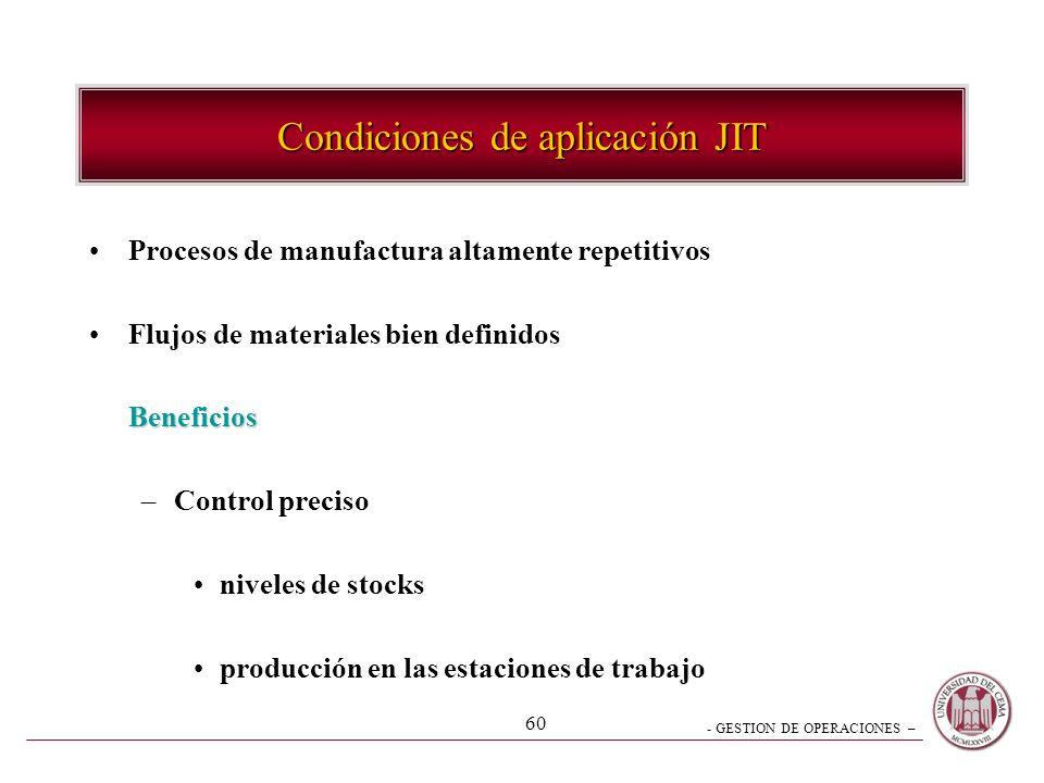 Condiciones de aplicación JIT