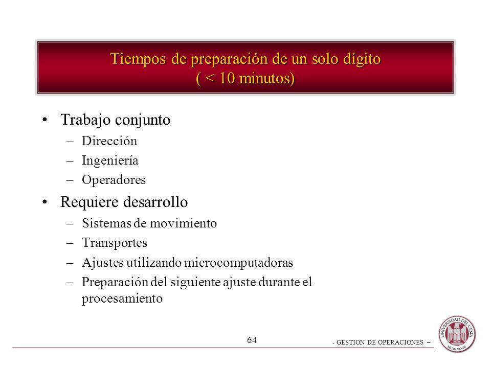 Tiempos de preparación de un solo dígito ( < 10 minutos)