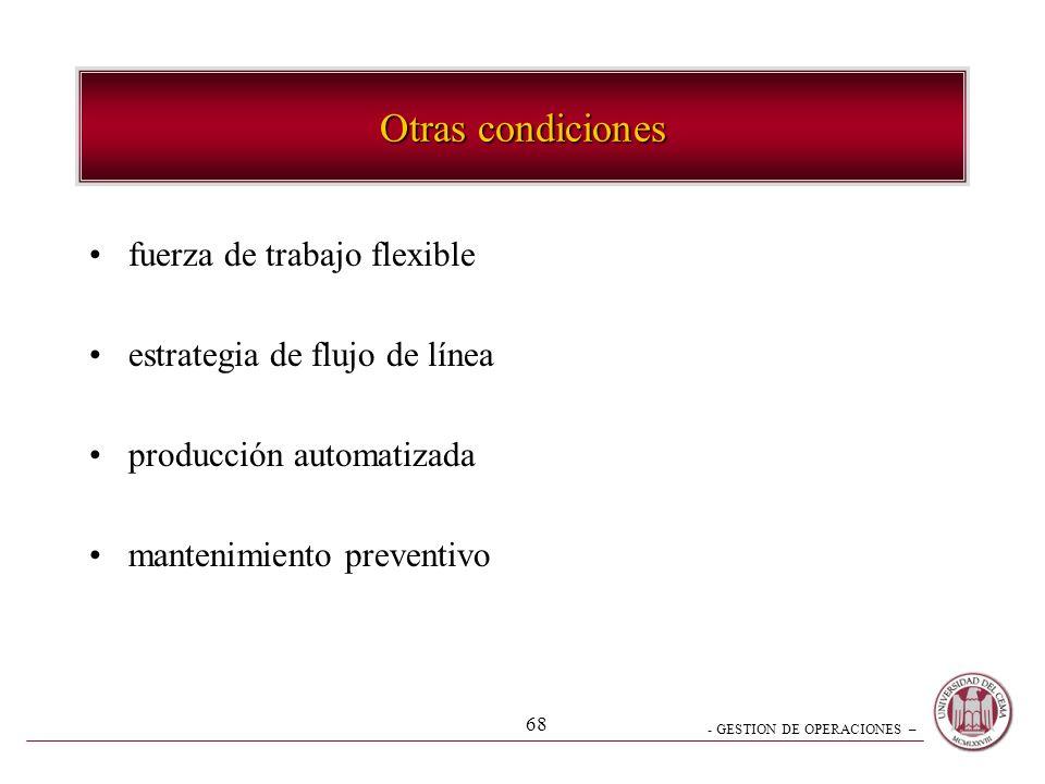 Otras condiciones fuerza de trabajo flexible