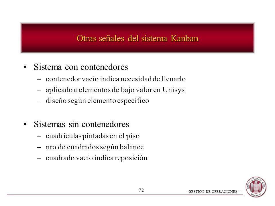 Otras señales del sistema Kanban