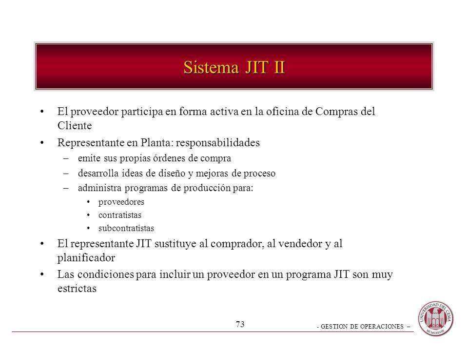 Sistema JIT II El proveedor participa en forma activa en la oficina de Compras del Cliente. Representante en Planta: responsabilidades.