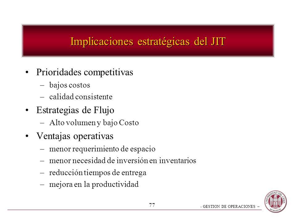 Implicaciones estratégicas del JIT