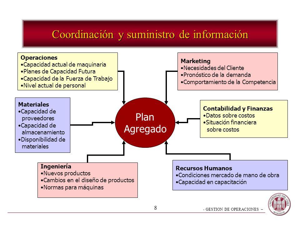 Coordinación y suministro de información