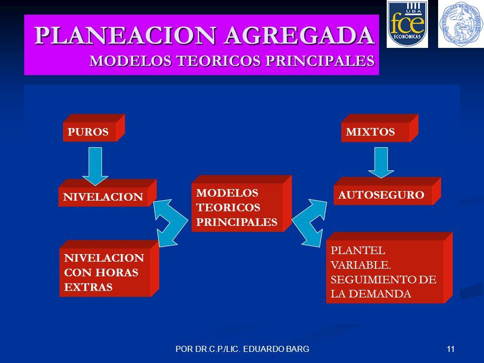 PLANEACION AGREGADA MODELOS TEORICOS PRINCIPALES