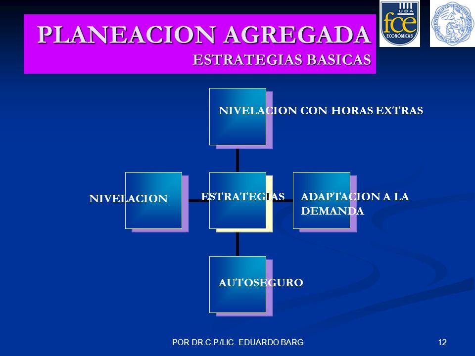 PLANEACION AGREGADA ESTRATEGIAS BASICAS
