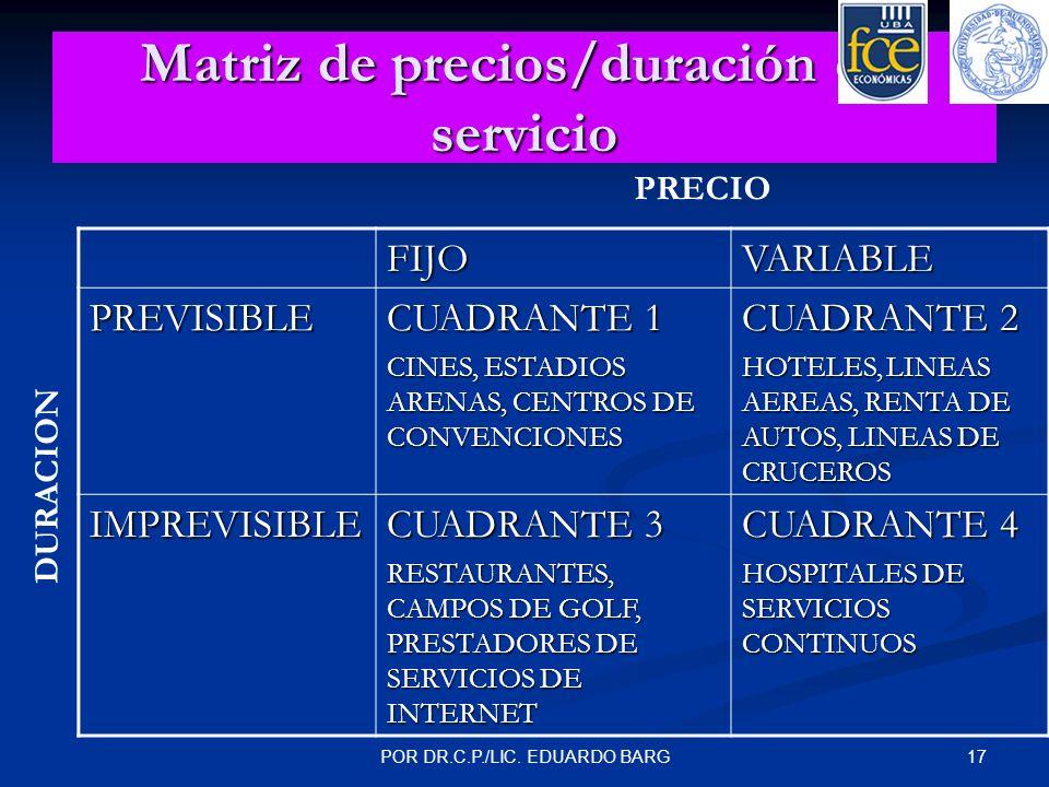 Matriz de precios/duración del servicio