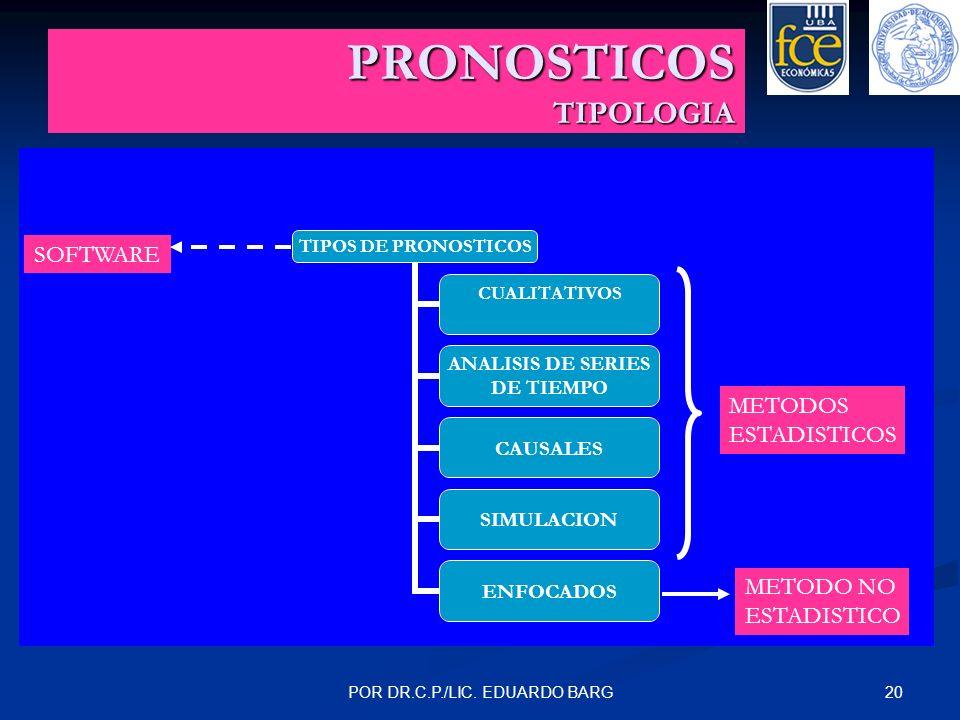 PRONOSTICOS TIPOLOGIA