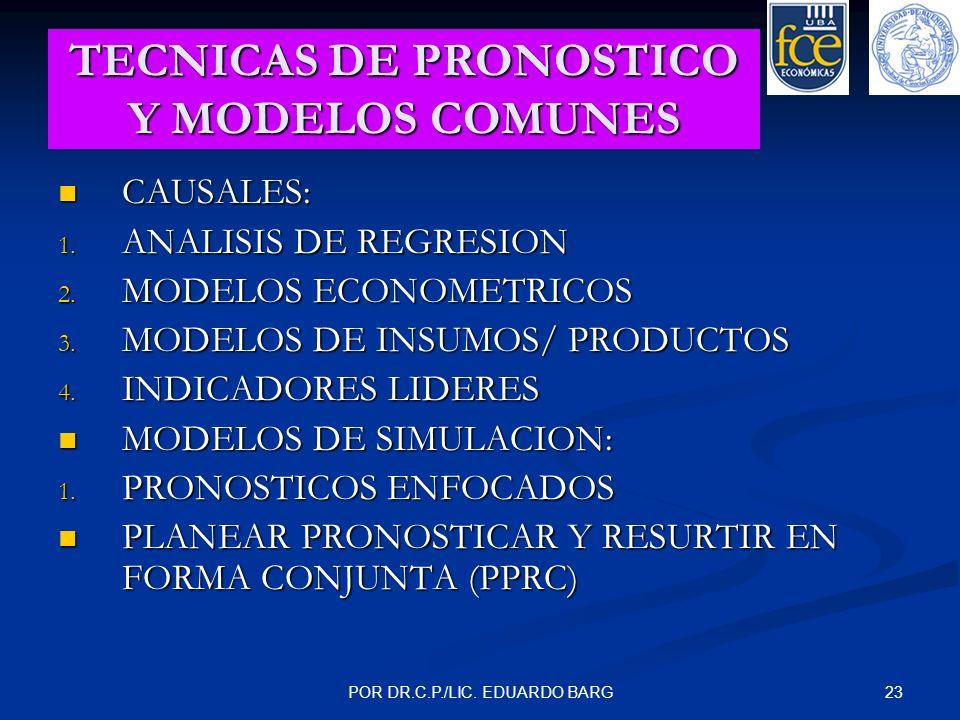TECNICAS DE PRONOSTICO Y MODELOS COMUNES