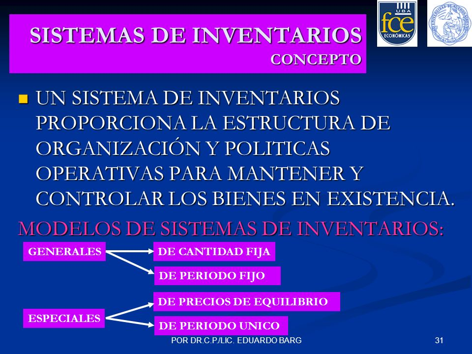 SISTEMAS DE INVENTARIOS CONCEPTO