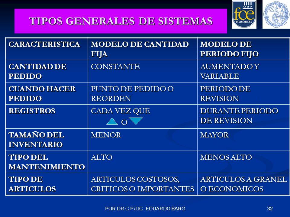 TIPOS GENERALES DE SISTEMAS