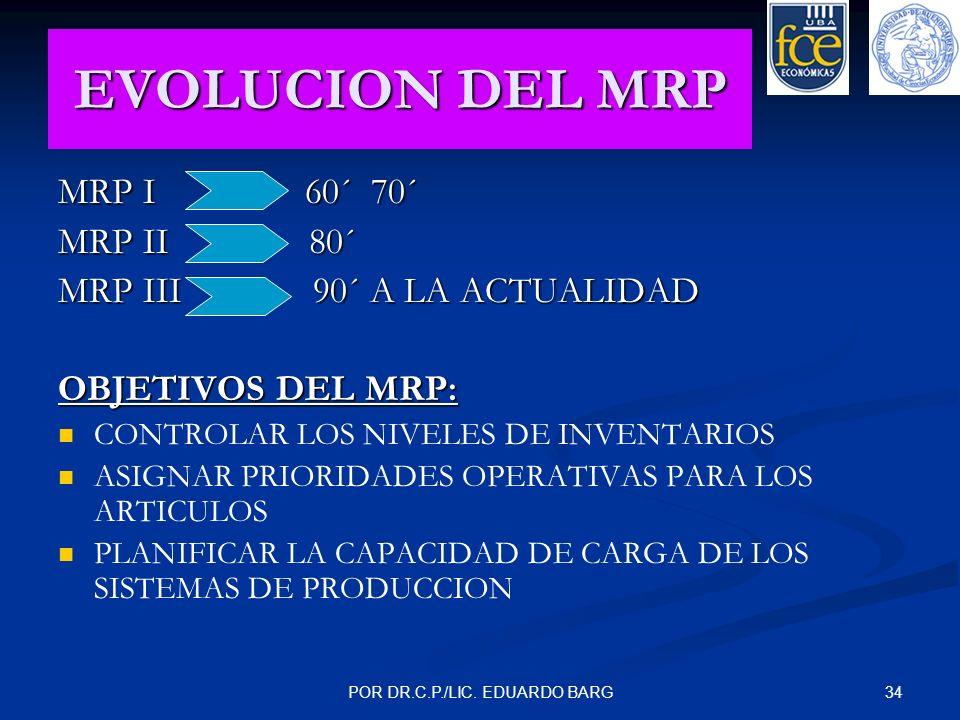 POR DR.C.P./LIC. EDUARDO BARG