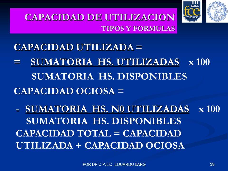 CAPACIDAD DE UTILIZACION TIPOS Y FORMULAS