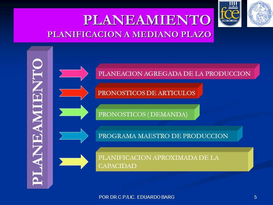 PLANEAMIENTO PLANIFICACION A MEDIANO PLAZO