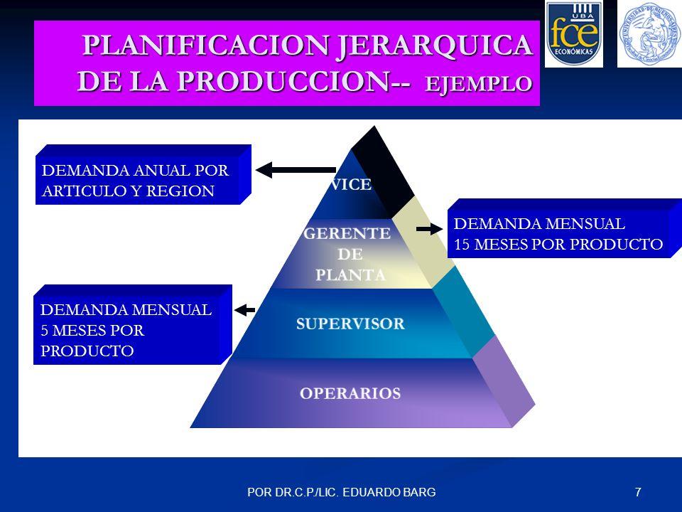 PLANIFICACION JERARQUICA DE LA PRODUCCION-- EJEMPLO