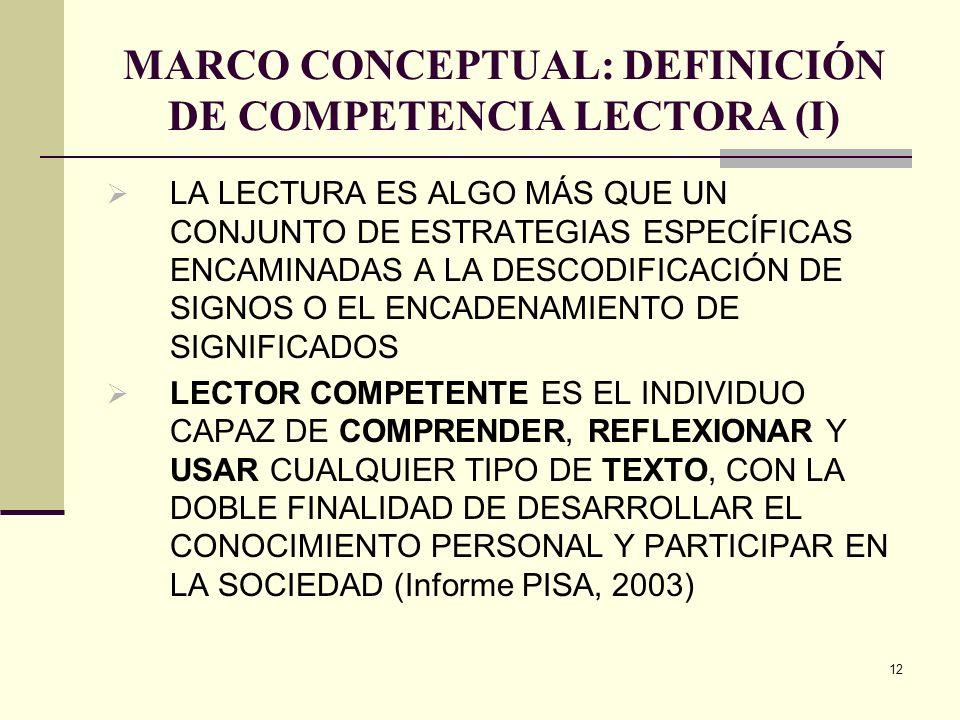 MARCO CONCEPTUAL: DEFINICIÓN DE COMPETENCIA LECTORA (I)