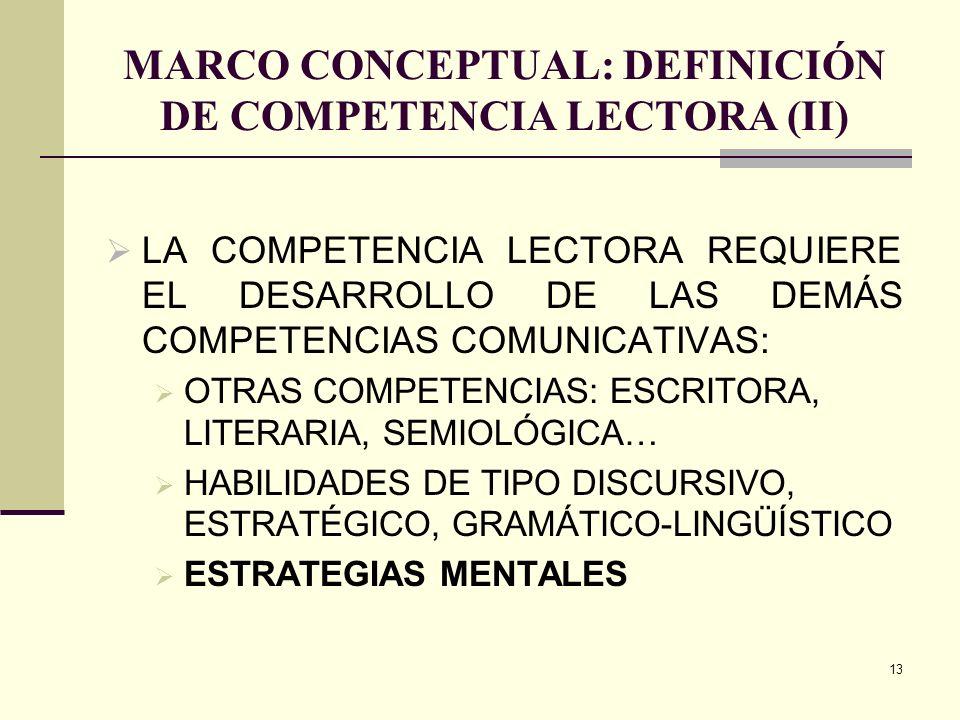 MARCO CONCEPTUAL: DEFINICIÓN DE COMPETENCIA LECTORA (II)