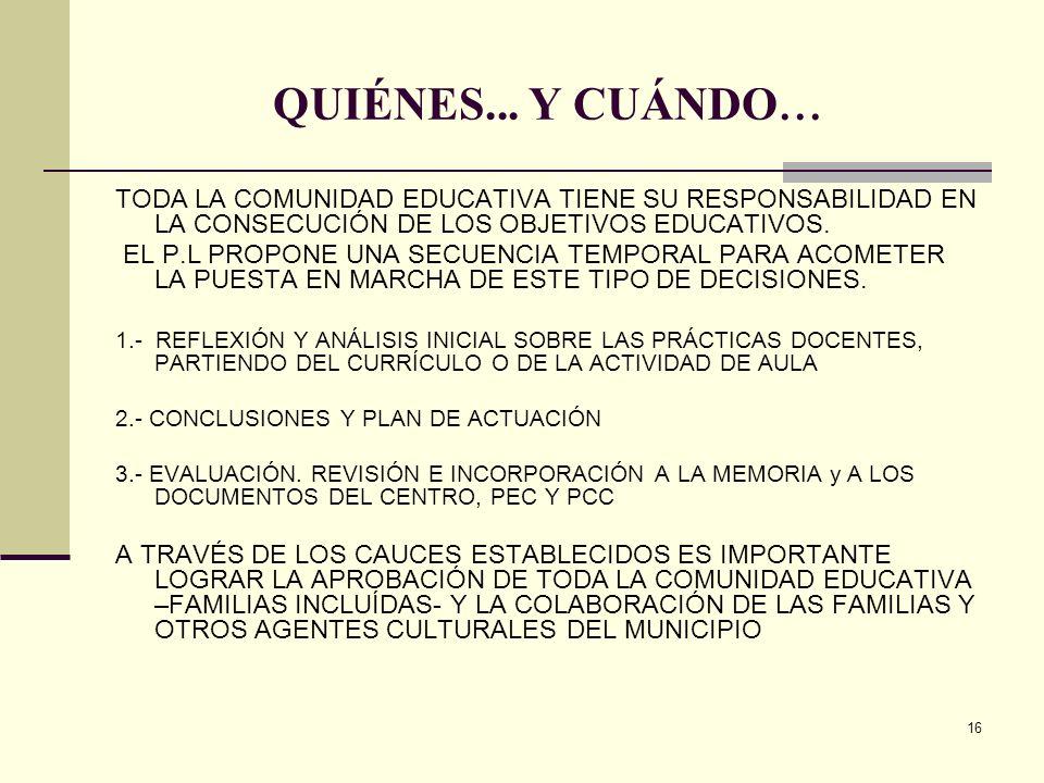 QUIÉNES... Y CUÁNDO... TODA LA COMUNIDAD EDUCATIVA TIENE SU RESPONSABILIDAD EN LA CONSECUCIÓN DE LOS OBJETIVOS EDUCATIVOS.