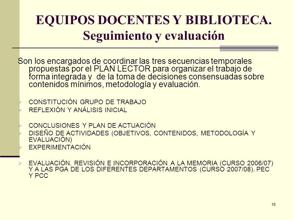 EQUIPOS DOCENTES Y BIBLIOTECA. Seguimiento y evaluación