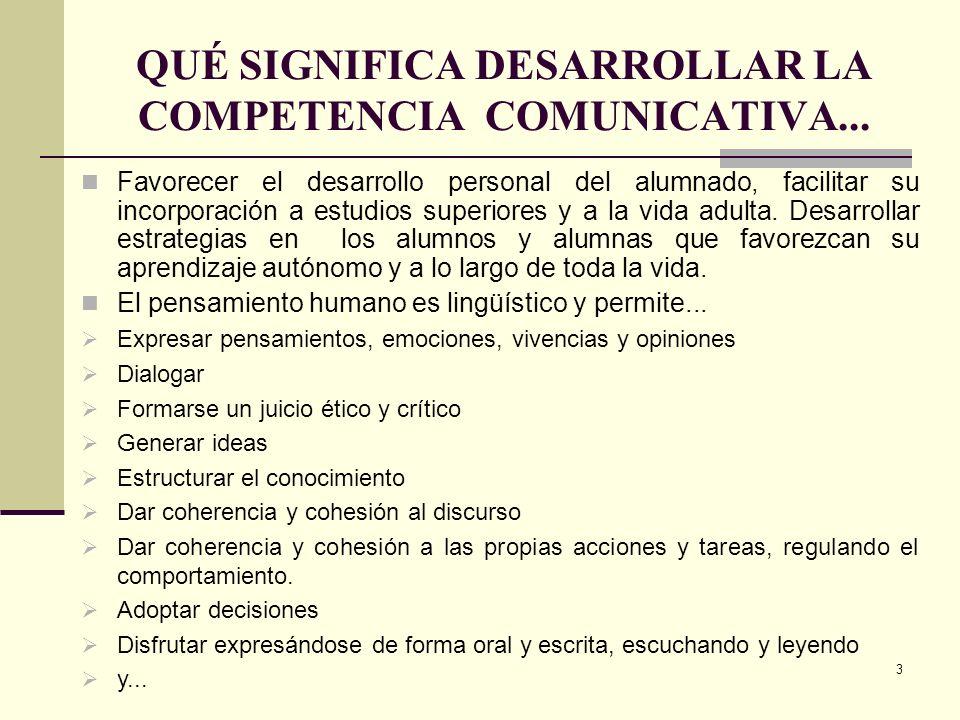 QUÉ SIGNIFICA DESARROLLAR LA COMPETENCIA COMUNICATIVA...
