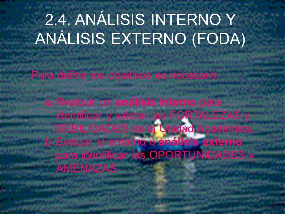 2.4. ANÁLISIS INTERNO Y ANÁLISIS EXTERNO (FODA)