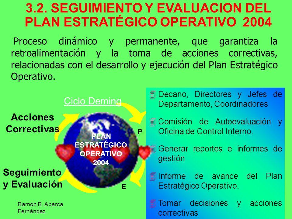 3.2. SEGUIMIENTO Y EVALUACION DEL PLAN ESTRATÉGICO OPERATIVO 2004