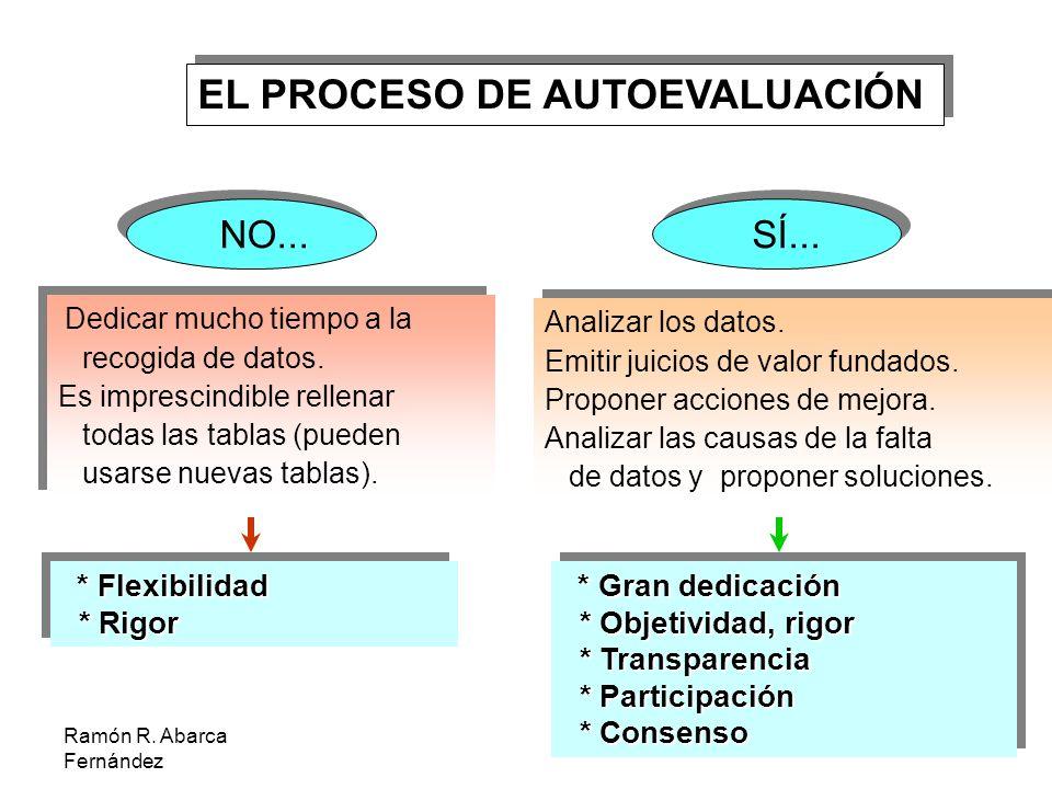EL PROCESO DE AUTOEVALUACIÓN