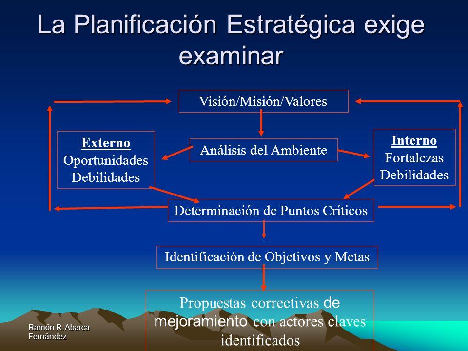 La Planificación Estratégica exige examinar