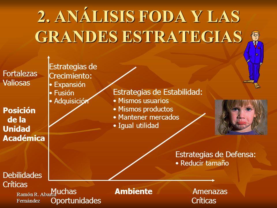 2. ANÁLISIS FODA Y LAS GRANDES ESTRATEGIAS