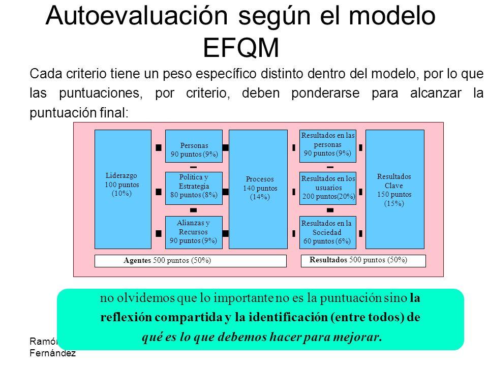Autoevaluación según el modelo EFQM