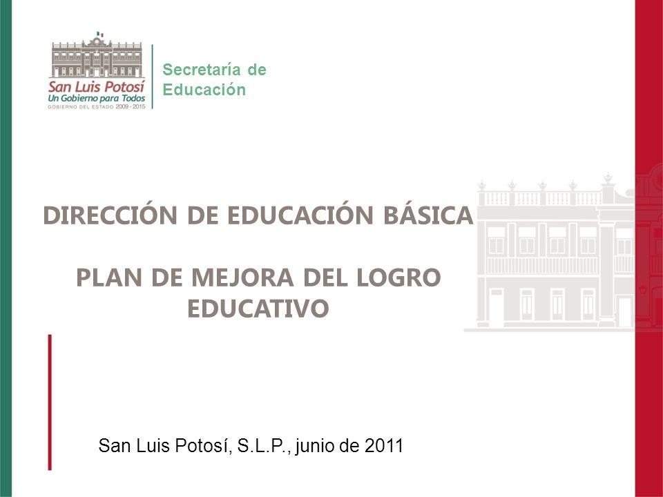 DIRECCIÓN DE EDUCACIÓN BÁSICA PLAN DE MEJORA DEL LOGRO EDUCATIVO