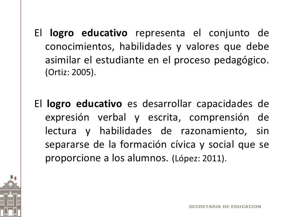El logro educativo representa el conjunto de conocimientos, habilidades y valores que debe asimilar el estudiante en el proceso pedagógico.