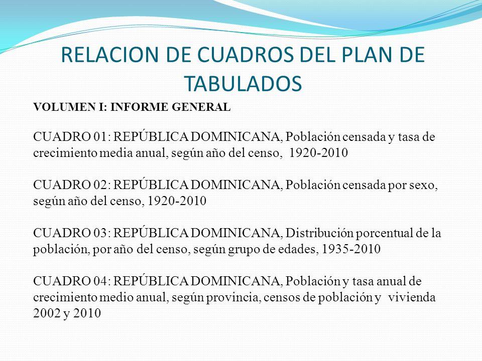 RELACION DE CUADROS DEL PLAN DE TABULADOS