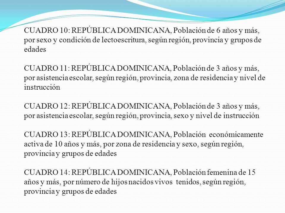 CUADRO 10: REPÚBLICA DOMINICANA, Población de 6 años y más, por sexo y condición de lectoescritura, según región, provincia y grupos de edades
