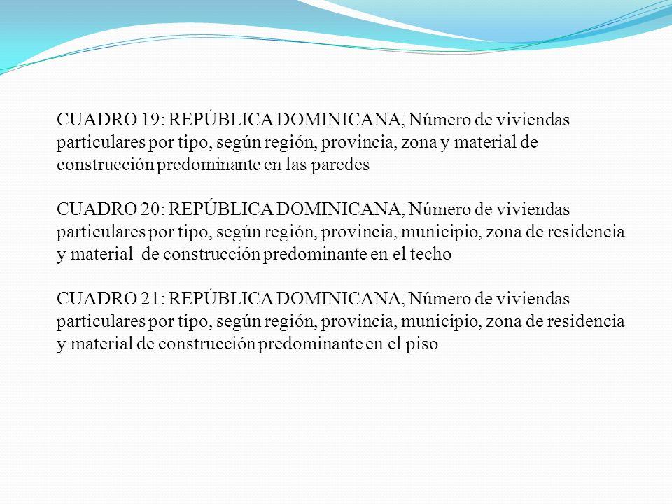 CUADRO 19: REPÚBLICA DOMINICANA, Número de viviendas particulares por tipo, según región, provincia, zona y material de construcción predominante en las paredes