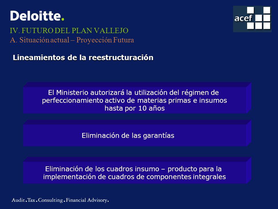 IV. FUTURO DEL PLAN VALLEJO A. Situación actual – Proyección Futura