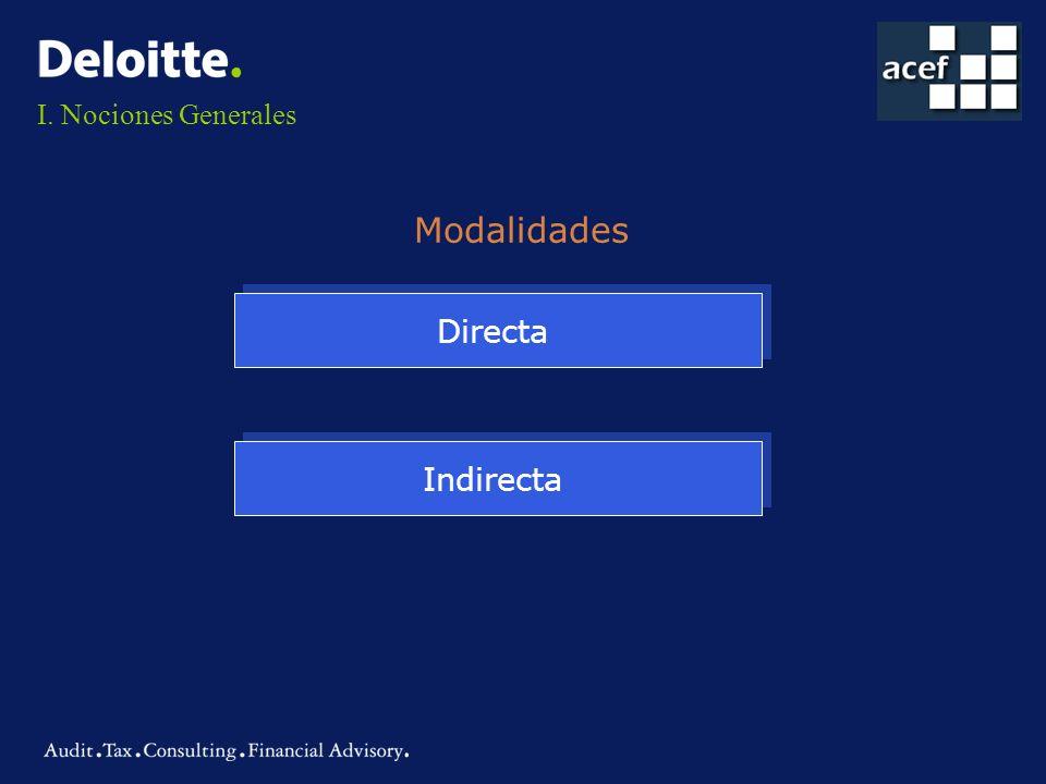 I. Nociones Generales Modalidades Directa Indirecta