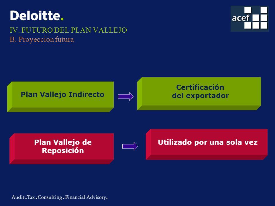 IV. FUTURO DEL PLAN VALLEJO B. Proyección futura