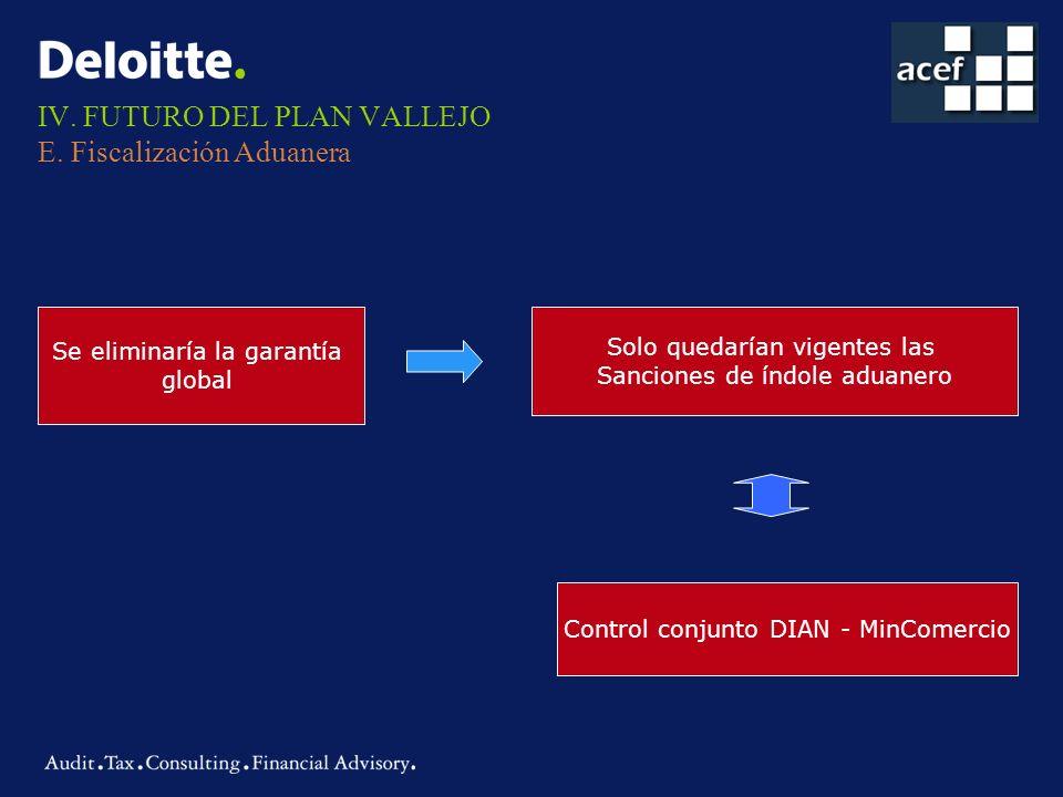 IV. FUTURO DEL PLAN VALLEJO E. Fiscalización Aduanera