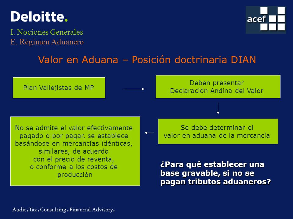I. Nociones Generales E. Régimen Aduanero