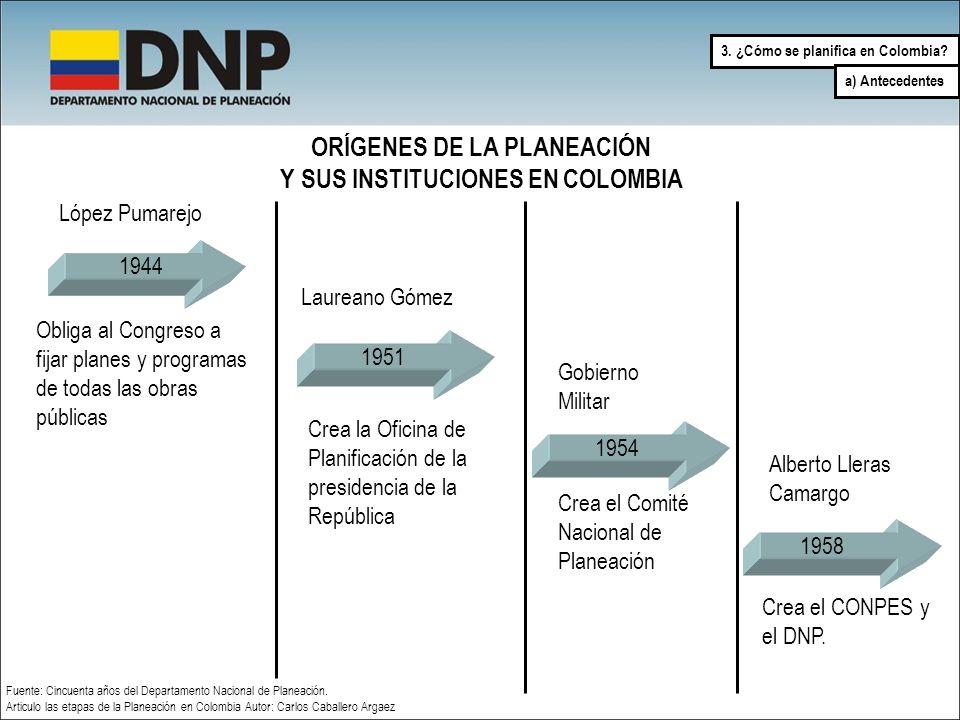 ORÍGENES DE LA PLANEACIÓN Y SUS INSTITUCIONES EN COLOMBIA