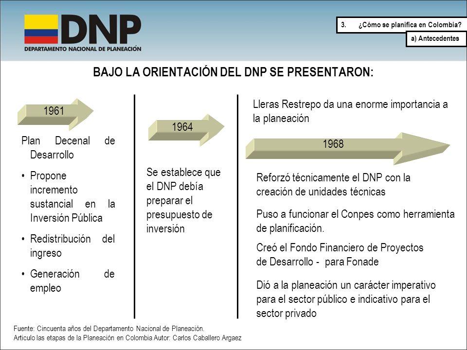 BAJO LA ORIENTACIÓN DEL DNP SE PRESENTARON: