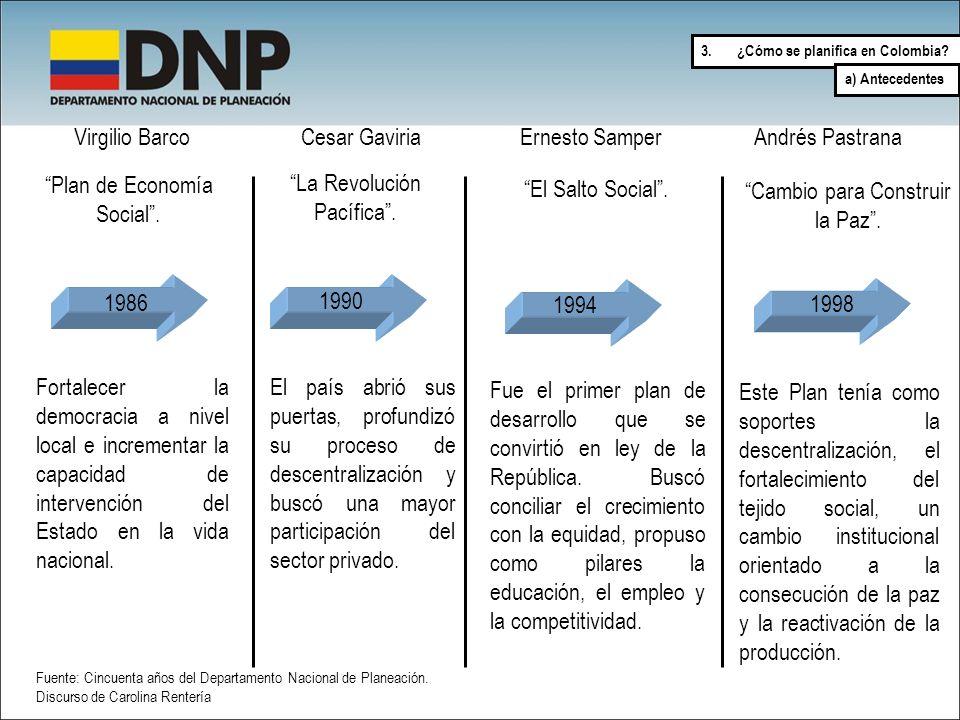 Plan de Economía Social . La Revolución Pacífica .