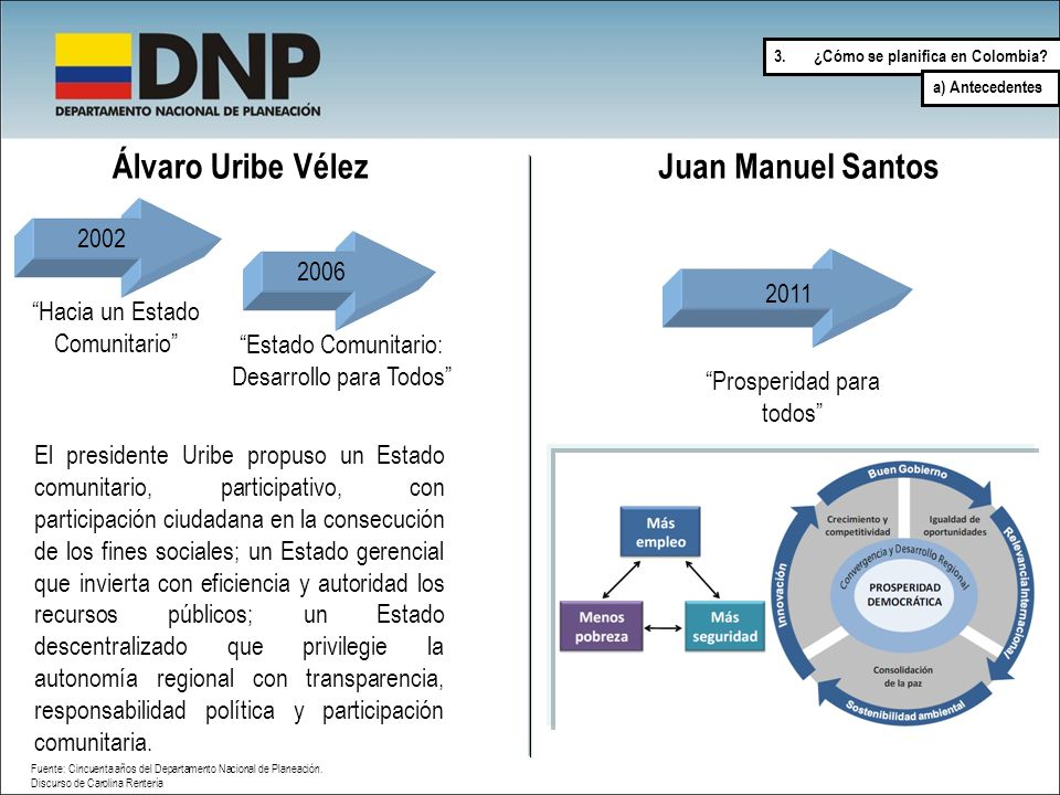 Álvaro Uribe Vélez Juan Manuel Santos