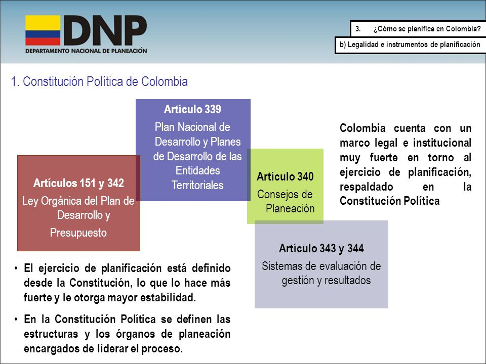 1. Constitución Política de Colombia