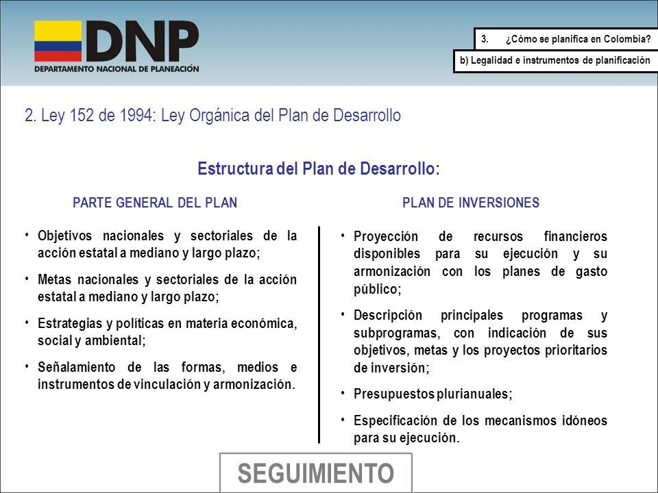 Estructura del Plan de Desarrollo: