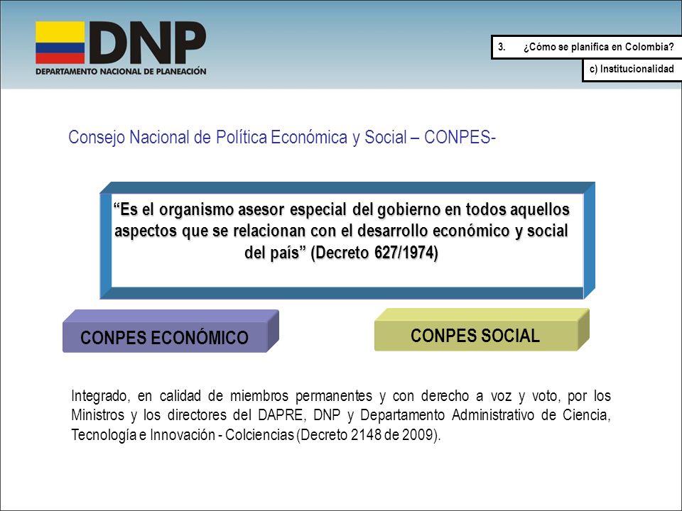 CONPES ECONÓMICO CONPES SOCIAL