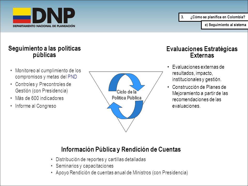 Seguimiento a las políticas públicas