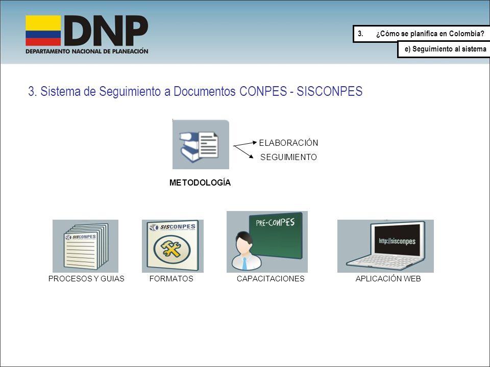 3. Sistema de Seguimiento a Documentos CONPES - SISCONPES