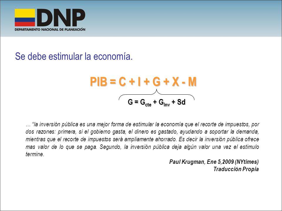 PIB = C + I + G + X - M Se debe estimular la economía.